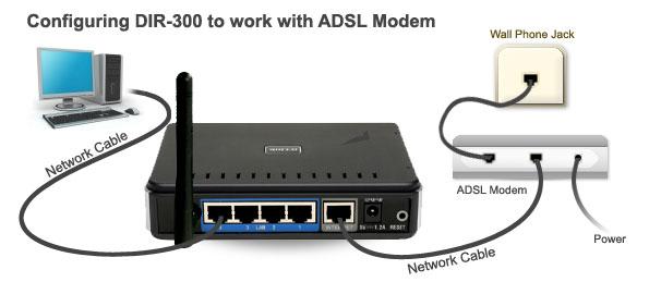 Dir 300 router manual.
