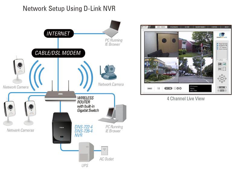 diagram nvr camera wiring diagram on wiring diagram two way switch
