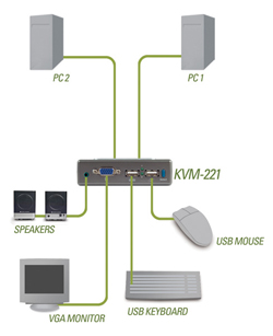 KVM-221_diagram.jpg